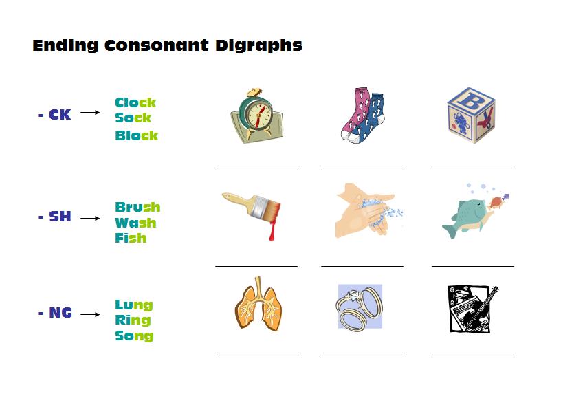 Printable Worksheets ending consonant blends worksheets : consonant blends | The JumpStart Blog