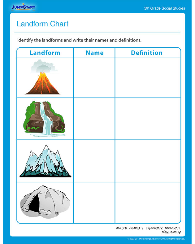 Worksheets Landforms And Bodies Of Water Worksheet worksheet of the week landform chart jumpstart blog chart