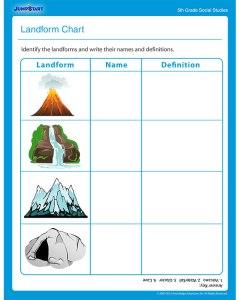 landform-chart